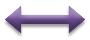 PurpleDoubleArrow